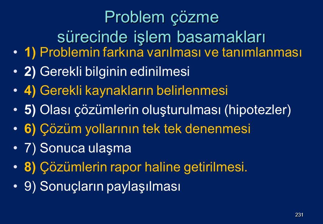 Problem çözme sürecinde işlem basamakları 1) Problemin farkına varılması ve tanımlanması 2) Gerekli bilginin edinilmesi 4) Gerekli kaynakların belirlenmesi 5) Olası çözümlerin oluşturulması (hipotezler) 6) Çözüm yollarının tek tek denenmesi 7) Sonuca ulaşma 8) Çözümlerin rapor haline getirilmesi.