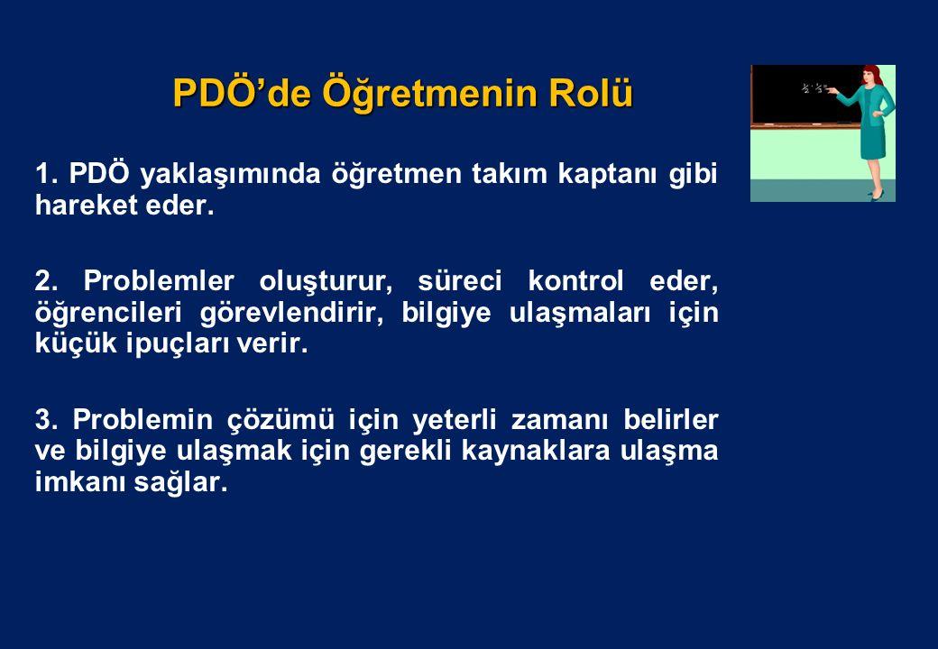 PDÖ'de Öğretmenin Rolü 1.PDÖ yaklaşımında öğretmen takım kaptanı gibi hareket eder.