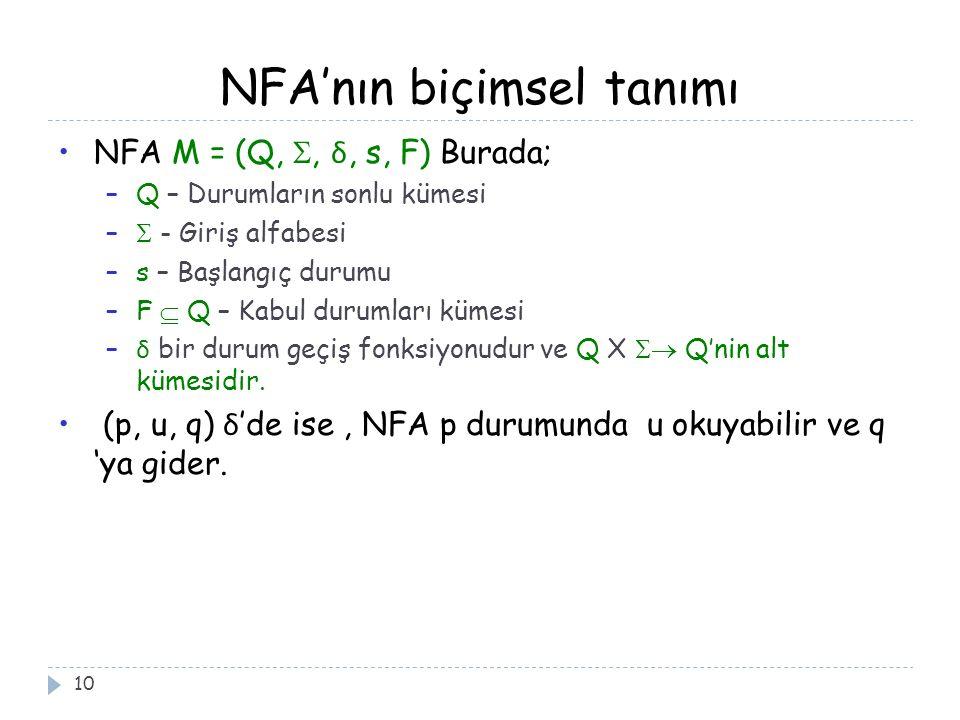 NFA'nın biçimsel tanımı 10 NFA M = (Q, , δ, s, F) Burada; –Q – Durumların sonlu kümesi –  - Giriş alfabesi –s – Başlangıç durumu –F  Q – Kabul durumları kümesi – δ bir durum geçiş fonksiyonudur ve Q X  Q'nin alt kümesidir.