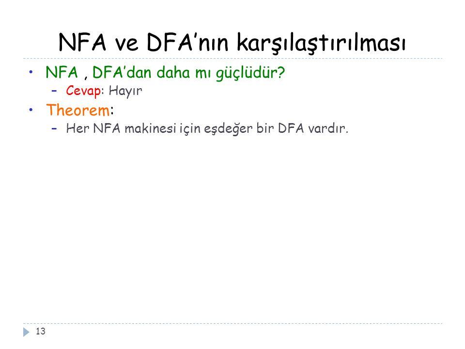 NFA ve DFA'nın karşılaştırılması 13 NFA, DFA'dan daha mı güçlüdür? –Cevap: Hayır Theorem: –Her NFA makinesi için eşdeğer bir DFA vardır.