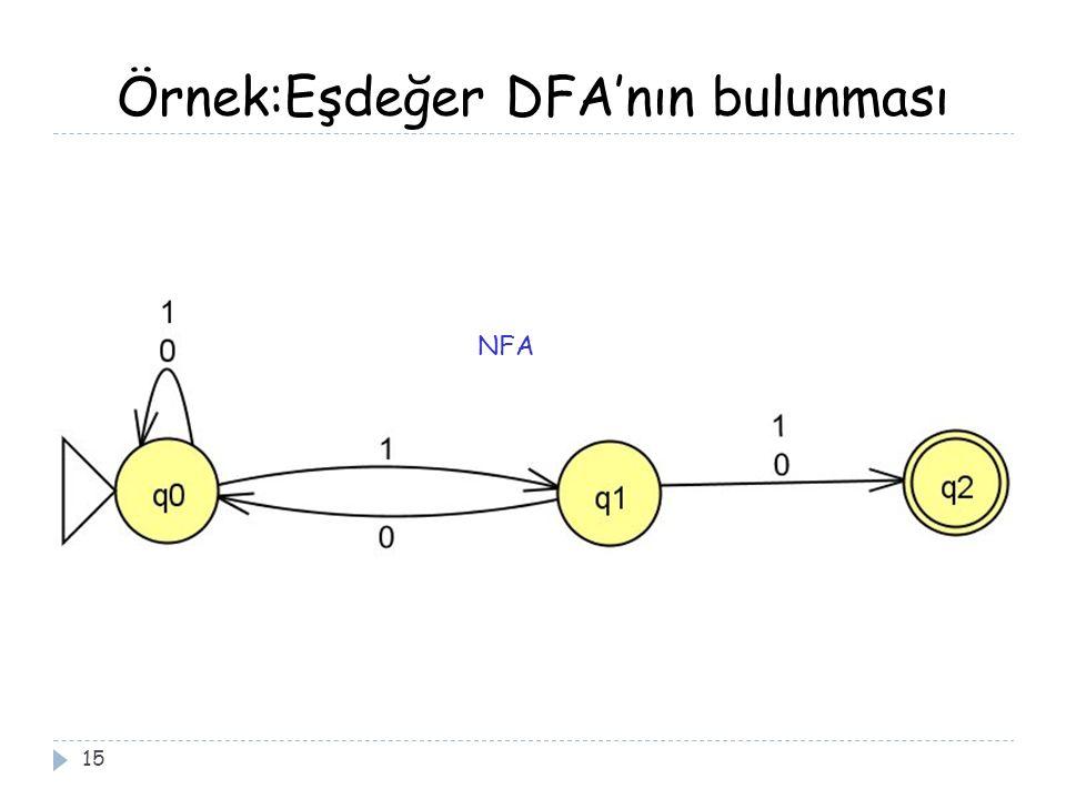 Örnek:Eşdeğer DFA'nın bulunması 15 NFA