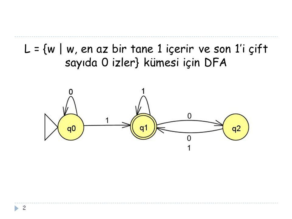 L = {w | w, en az bir tane 1 içerir ve son 1'i çift sayıda 0 izler} kümesi için DFA 2