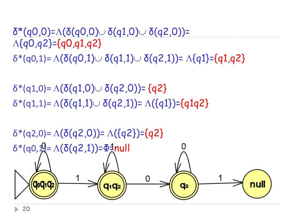 20 δ*(q0,0)=  (δ(q0,0)  δ(q1,0)  δ(q2,0))=  {q0,q2}={q0,q1,q2} δ*(q0,1)=  (δ(q0,1)  δ(q1,1)  δ(q2,1))=  {q1}={q1,q2} δ*(q1,0)=  (δ(q1,0)  δ(q2,0))= {q2} δ*(q1,1)=  (δ(q1,1)  δ(q2,1))=  ({q1})={q1q2} δ*(q2,0)=  (δ(q2,0))=  ({q2})={q2} δ*(q0,1)=  (δ(q2,1))=Φ=null