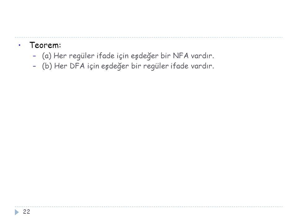 22 Teorem: –(a) Her regüler ifade için eşdeğer bir NFA vardır.
