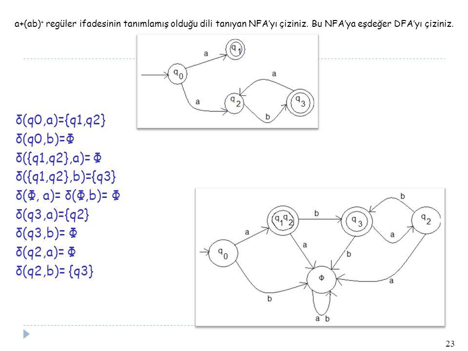 a+(ab) + regüler ifadesinin tanımlamış olduğu dili tanıyan NFA'yı çiziniz. Bu NFA'ya eşdeğer DFA'yı çiziniz. 23 δ(q0,a)={q1,q2} δ(q0,b)=Φ δ({q1,q2},a)