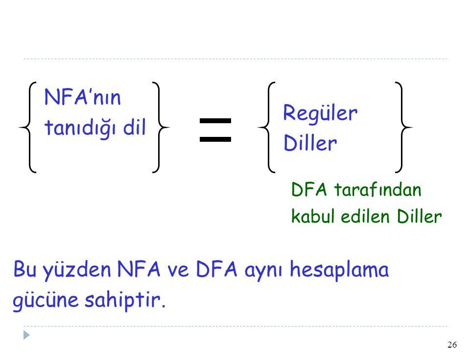 26 NFA'nın tanıdığı dil Regüler Diller Bu yüzden NFA ve DFA aynı hesaplama gücüne sahiptir. DFA tarafından kabul edilen Diller