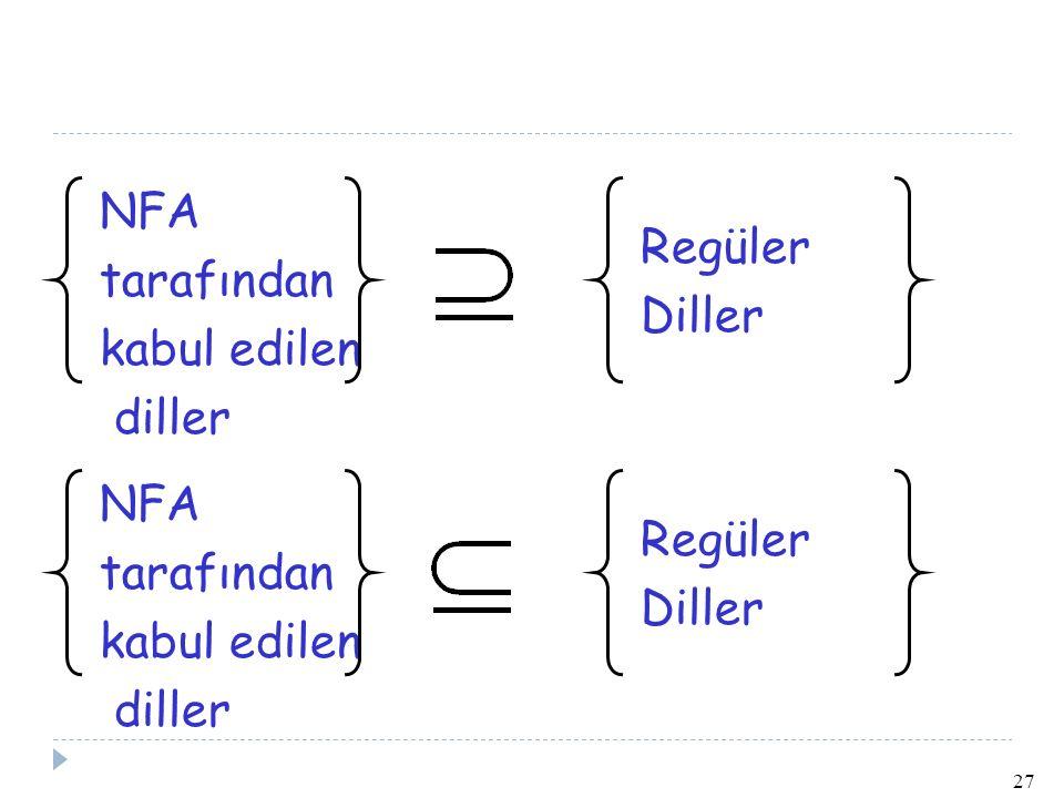 27 NFA tarafından kabul edilen diller Regüler Diller NFA tarafından kabul edilen diller Regüler Diller