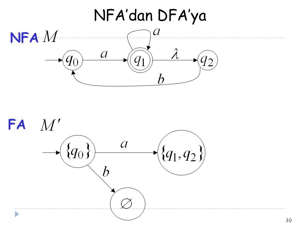 30 NFA'dan DFA'ya NFA FA