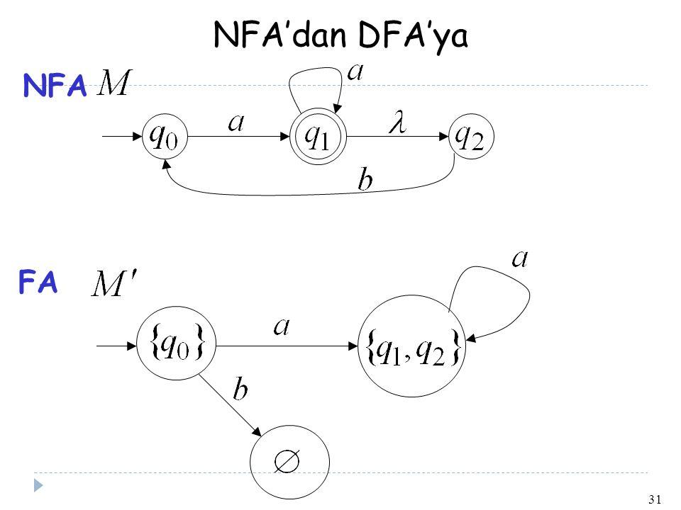 31 NFA'dan DFA'ya NFA FA