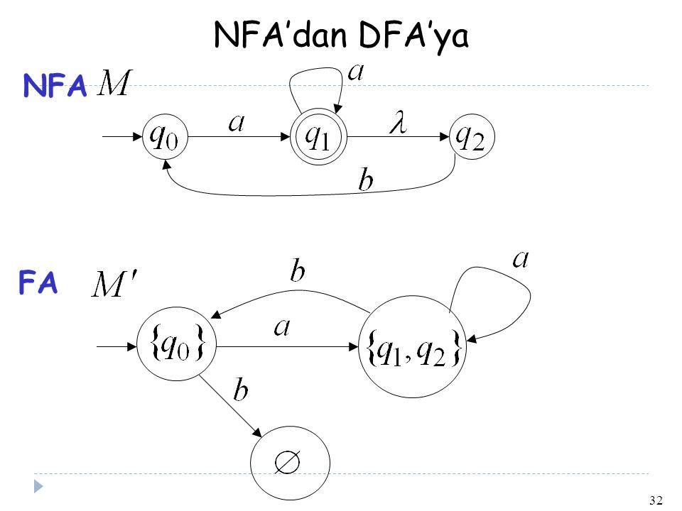32 NFA'dan DFA'ya NFA FA