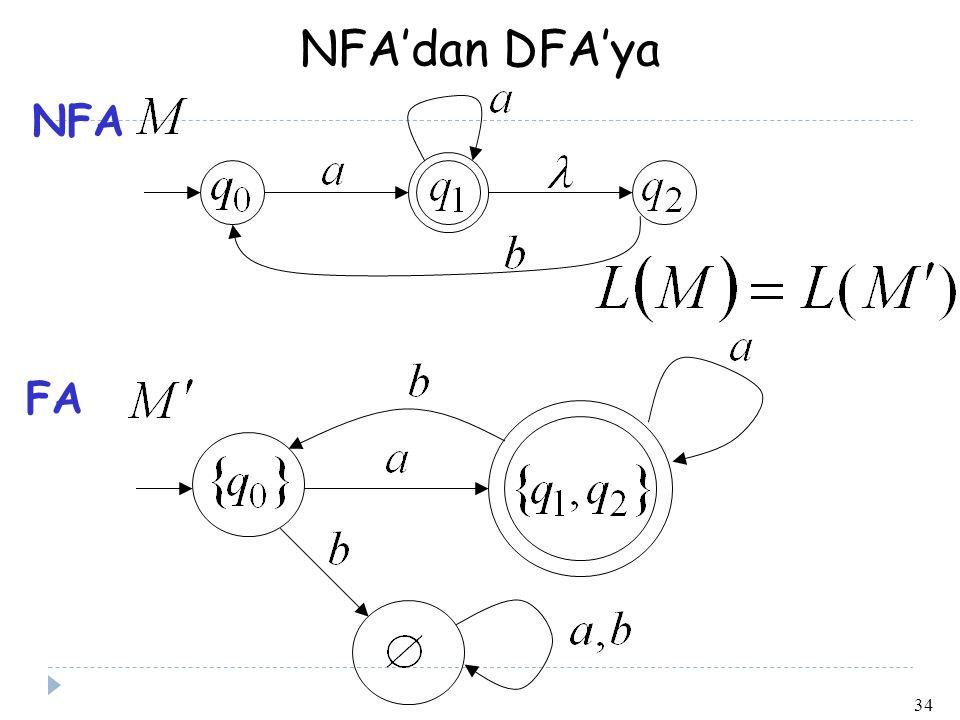 34 NFA'dan DFA'ya NFA FA