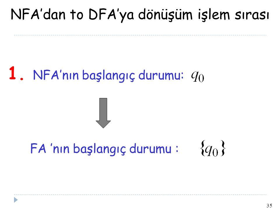 35 NFA'dan to DFA'ya dönüşüm işlem sırası 1. NFA'nın başlangıç durumu: FA 'nın başlangıç durumu :