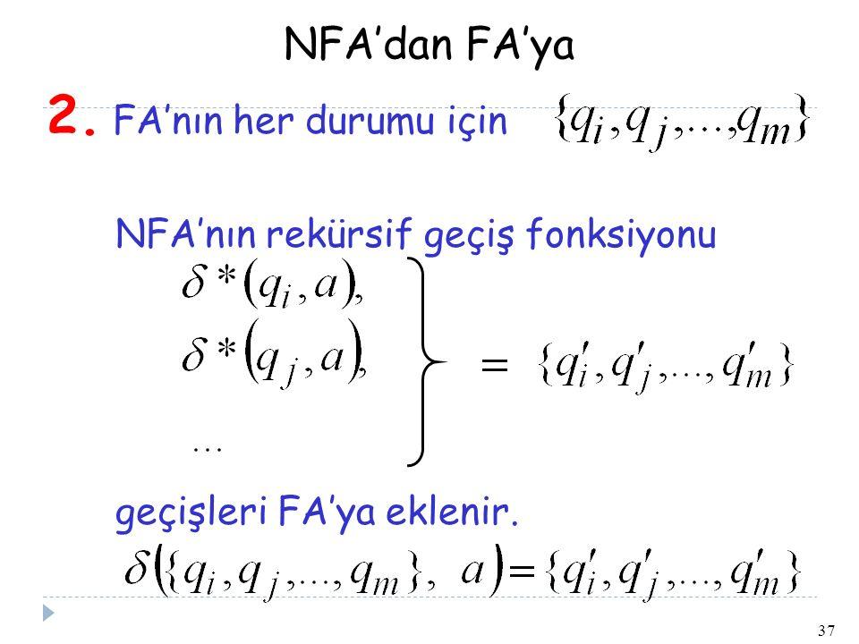37 NFA'dan FA'ya 2. FA'nın her durumu için NFA'nın rekürsif geçiş fonksiyonu geçişleri FA'ya eklenir.