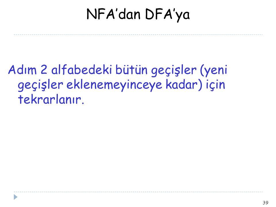 39 NFA'dan DFA'ya Adım 2 alfabedeki bütün geçişler (yeni geçişler eklenemeyinceye kadar) için tekrarlanır.