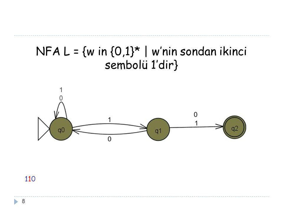 NFA L = {w in {0,1}* | w'nin sondan ikinci sembolü 1'dir} 8 110110