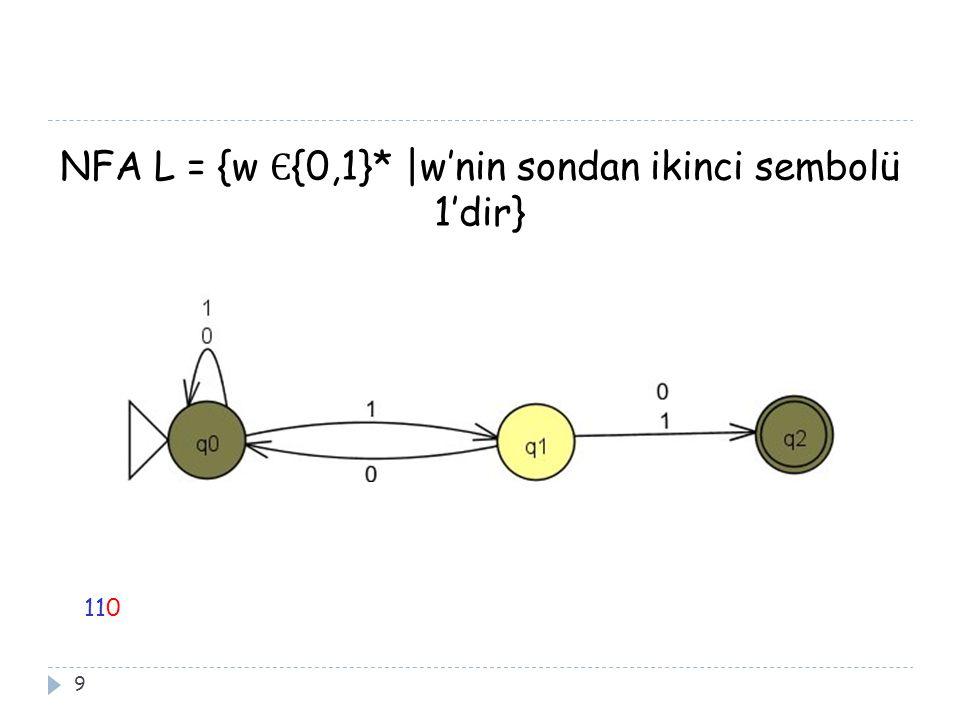 NFA L = {w Є {0,1}* |w'nin sondan ikinci sembolü 1'dir} 9 110