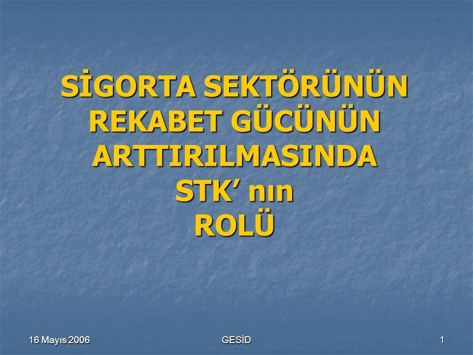 16 Mayıs 2006 GESİD1 SİGORTA SEKTÖRÜNÜN REKABET GÜCÜNÜN ARTTIRILMASINDA STK' nın ROLÜ
