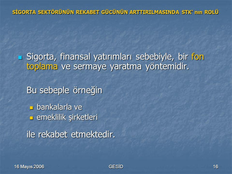 16 Mayıs 2006GESİD16 SİGORTA SEKTÖRÜNÜN REKABET GÜCÜNÜN ARTTIRILMASINDA STK nın ROLÜ Sigorta, finansal yatırımları sebebiyle, bir fon toplama ve sermaye yaratma yöntemidir.
