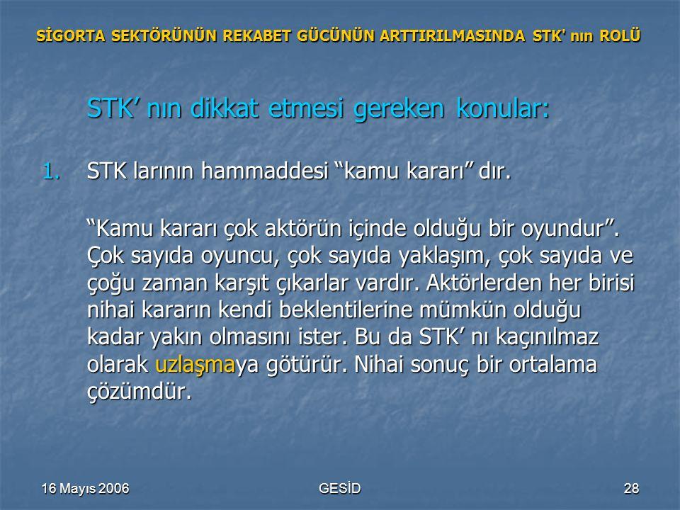16 Mayıs 2006GESİD28 SİGORTA SEKTÖRÜNÜN REKABET GÜCÜNÜN ARTTIRILMASINDA STK' nın ROLÜ STK' nın dikkat etmesi gereken konular: 1.STK larının hammaddesi