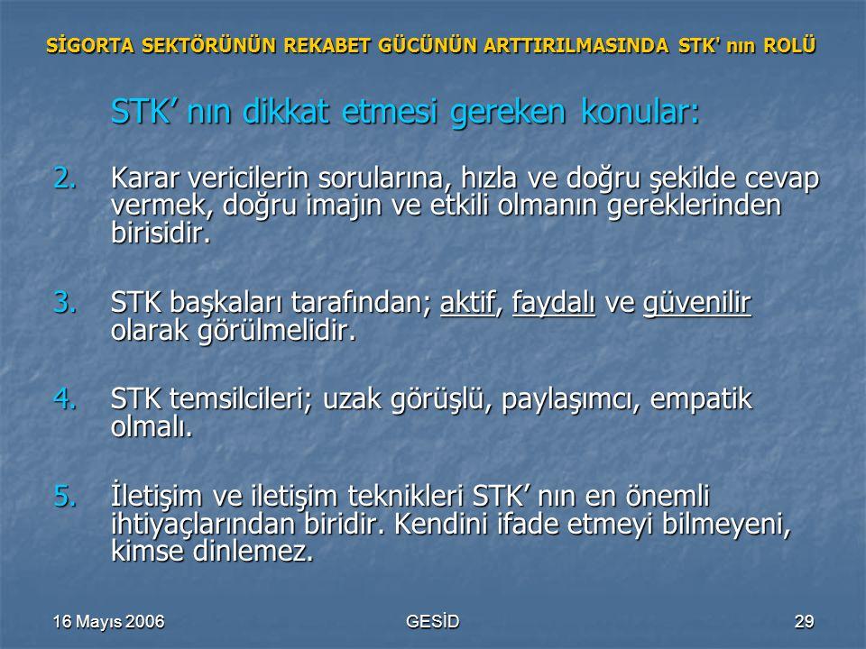 16 Mayıs 2006GESİD29 SİGORTA SEKTÖRÜNÜN REKABET GÜCÜNÜN ARTTIRILMASINDA STK' nın ROLÜ STK' nın dikkat etmesi gereken konular: 2.Karar vericilerin soru