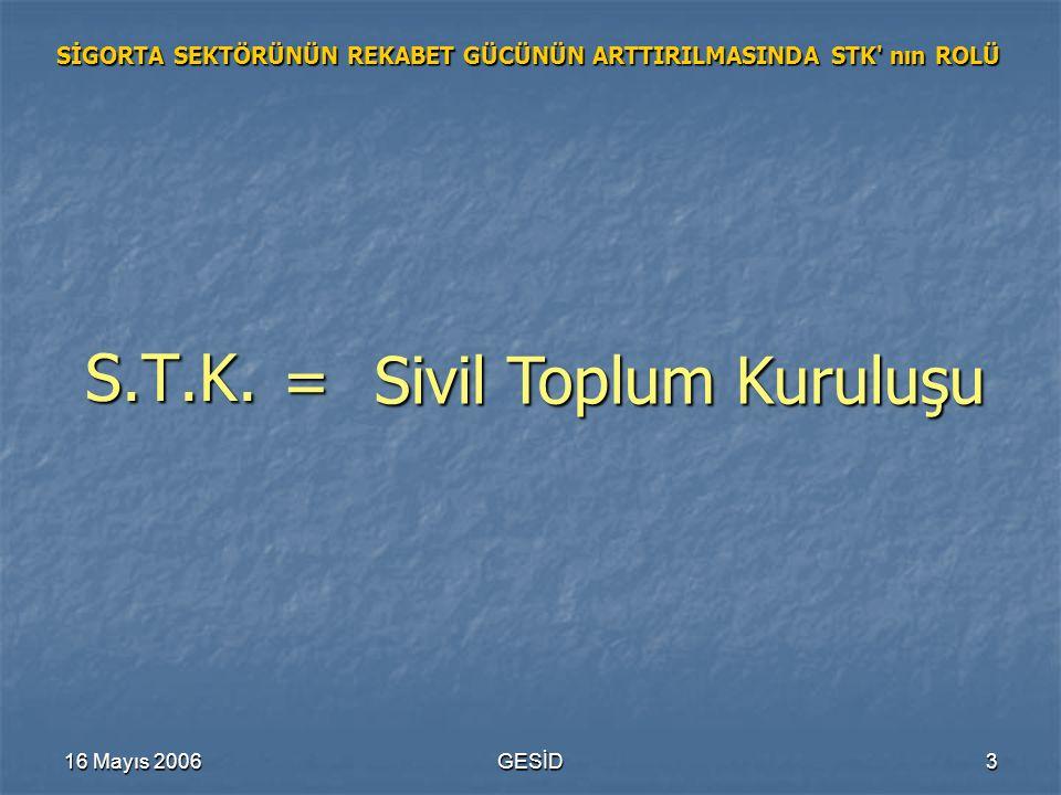 16 Mayıs 2006GESİD3 SİGORTA SEKTÖRÜNÜN REKABET GÜCÜNÜN ARTTIRILMASINDA STK' nın ROLÜ S.T.K. Sivil Toplum Kuruluşu =