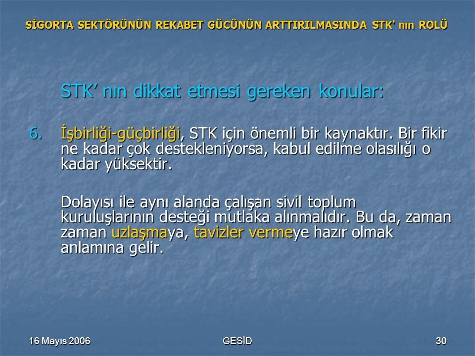16 Mayıs 2006GESİD30 SİGORTA SEKTÖRÜNÜN REKABET GÜCÜNÜN ARTTIRILMASINDA STK nın ROLÜ STK' nın dikkat etmesi gereken konular: 6.İşbirliği-güçbirliği, STK için önemli bir kaynaktır.