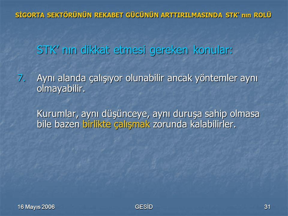 16 Mayıs 2006GESİD31 SİGORTA SEKTÖRÜNÜN REKABET GÜCÜNÜN ARTTIRILMASINDA STK' nın ROLÜ STK' nın dikkat etmesi gereken konular: 7.Aynı alanda çalışıyor