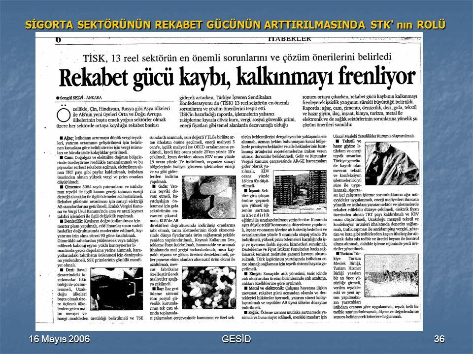 16 Mayıs 2006GESİD36 SİGORTA SEKTÖRÜNÜN REKABET GÜCÜNÜN ARTTIRILMASINDA STK' nın ROLÜ 12 Mayıs 2006 / Dünya Gazetesi