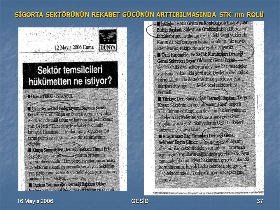 16 Mayıs 2006GESİD37 SİGORTA SEKTÖRÜNÜN REKABET GÜCÜNÜN ARTTIRILMASINDA STK nın ROLÜ