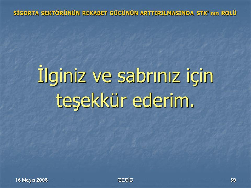 16 Mayıs 2006GESİD39 SİGORTA SEKTÖRÜNÜN REKABET GÜCÜNÜN ARTTIRILMASINDA STK' nın ROLÜ İlginiz ve sabrınız için teşekkür ederim.
