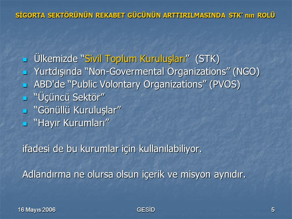 16 Mayıs 2006GESİD5 SİGORTA SEKTÖRÜNÜN REKABET GÜCÜNÜN ARTTIRILMASINDA STK nın ROLÜ Ülkemizde Sivil Toplum Kuruluşları (STK) Ülkemizde Sivil Toplum Kuruluşları (STK) Yurtdışında Non-Govermental Organizations (NGO) Yurtdışında Non-Govermental Organizations (NGO) ABD de Public Volontary Organizations (PVOS) ABD de Public Volontary Organizations (PVOS) Üçüncü Sektör Üçüncü Sektör Gönüllü Kuruluşlar Gönüllü Kuruluşlar Hayır Kurumları Hayır Kurumları ifadesi de bu kurumlar için kullanılabiliyor.