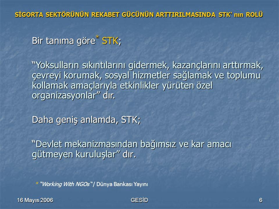 """16 Mayıs 2006GESİD6 SİGORTA SEKTÖRÜNÜN REKABET GÜCÜNÜN ARTTIRILMASINDA STK' nın ROLÜ Daha geniş anlamda, STK; """"Devlet mekanizmasından bağımsız ve kar"""