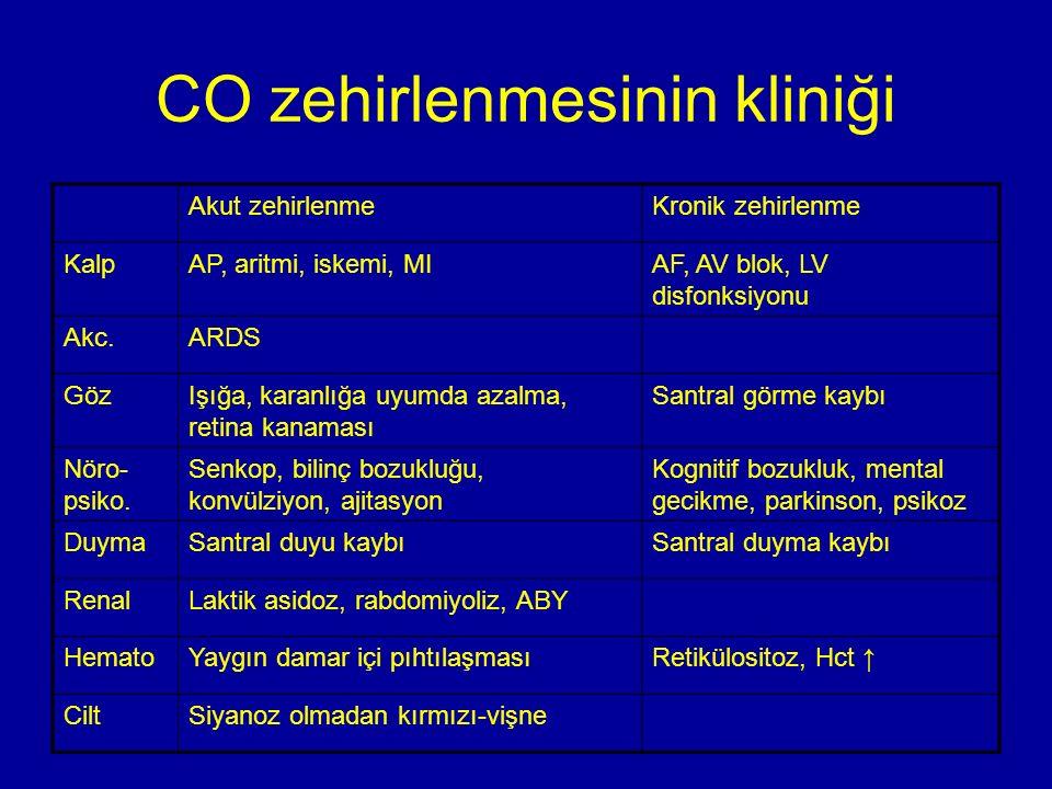CO zehirlenmesinin kliniği Akut zehirlenmeKronik zehirlenme KalpAP, aritmi, iskemi, MIAF, AV blok, LV disfonksiyonu Akc.ARDS GözIşığa, karanlığa uyumd