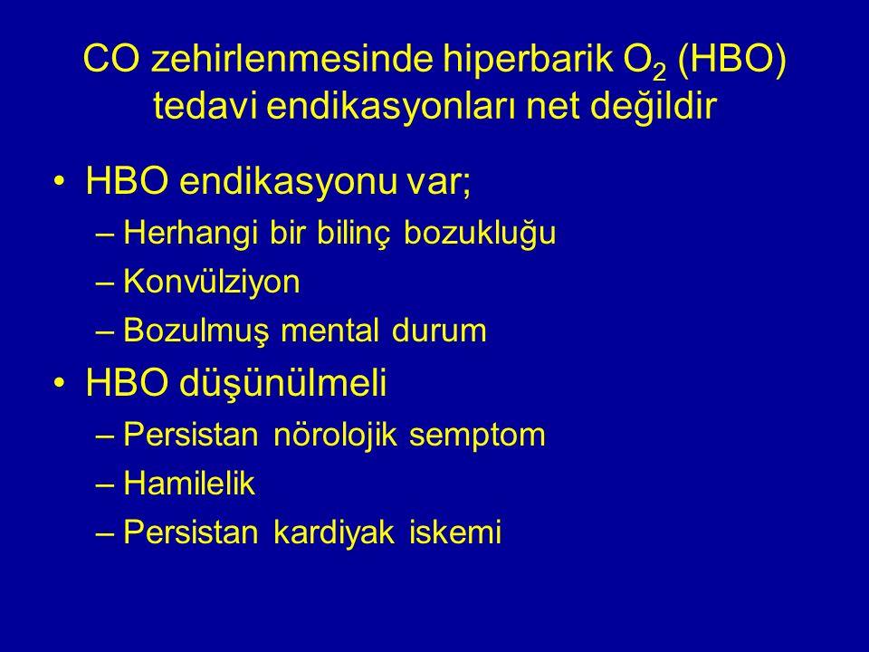 CO zehirlenmesinde hiperbarik O 2 (HBO) tedavi endikasyonları net değildir HBO endikasyonu var; –Herhangi bir bilinç bozukluğu –Konvülziyon –Bozulmuş