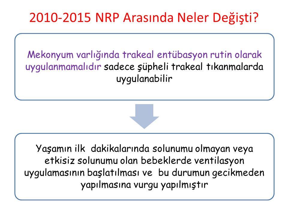 2010-2015 NRP Arasında Neler Değişti? Mekonyum varlığında trakeal entübasyon rutin olarak uygulanmamalıdır sadece şüpheli trakeal tıkanmalarda uygulan