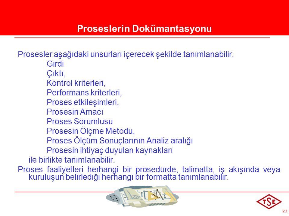 23 Dış Kaynaklı Dokümanlar Prosesler aşağıdaki unsurları içerecek şekilde tanımlanabilir.