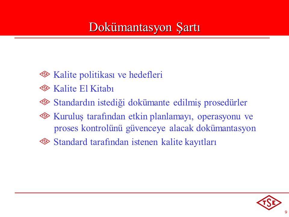 9 Dokümantasyon Şartı Kalite politikası ve hedefleri Kalite El Kitabı Standardın istediği dokümante edilmiş prosedürler Kuruluş tarafından etkin planlamayı, operasyonu ve proses kontrolünü güvenceye alacak dokümantasyon Standard tarafından istenen kalite kayıtları