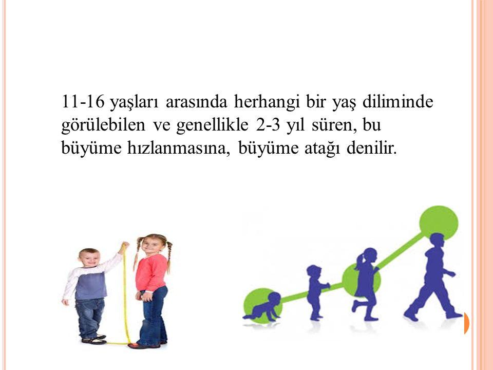 11-16 yaşları arasında herhangi bir yaş diliminde görülebilen ve genellikle 2-3 yıl süren, bu büyüme hızlanmasına, büyüme atağı denilir.
