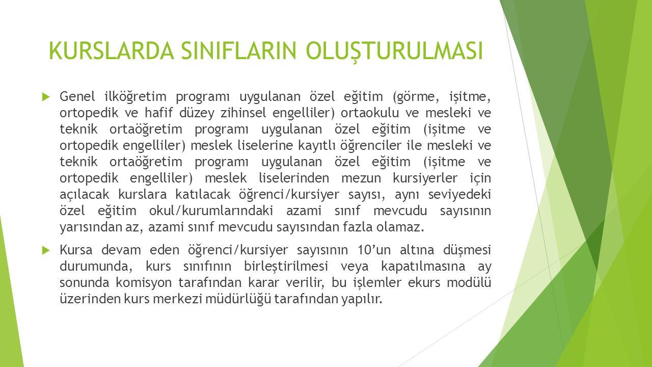  Genel ilköğretim programı uygulanan özel eğitim (görme, işitme, ortopedik ve hafif düzey zihinsel engelliler) ortaokulu ve mesleki ve teknik ortaöğr