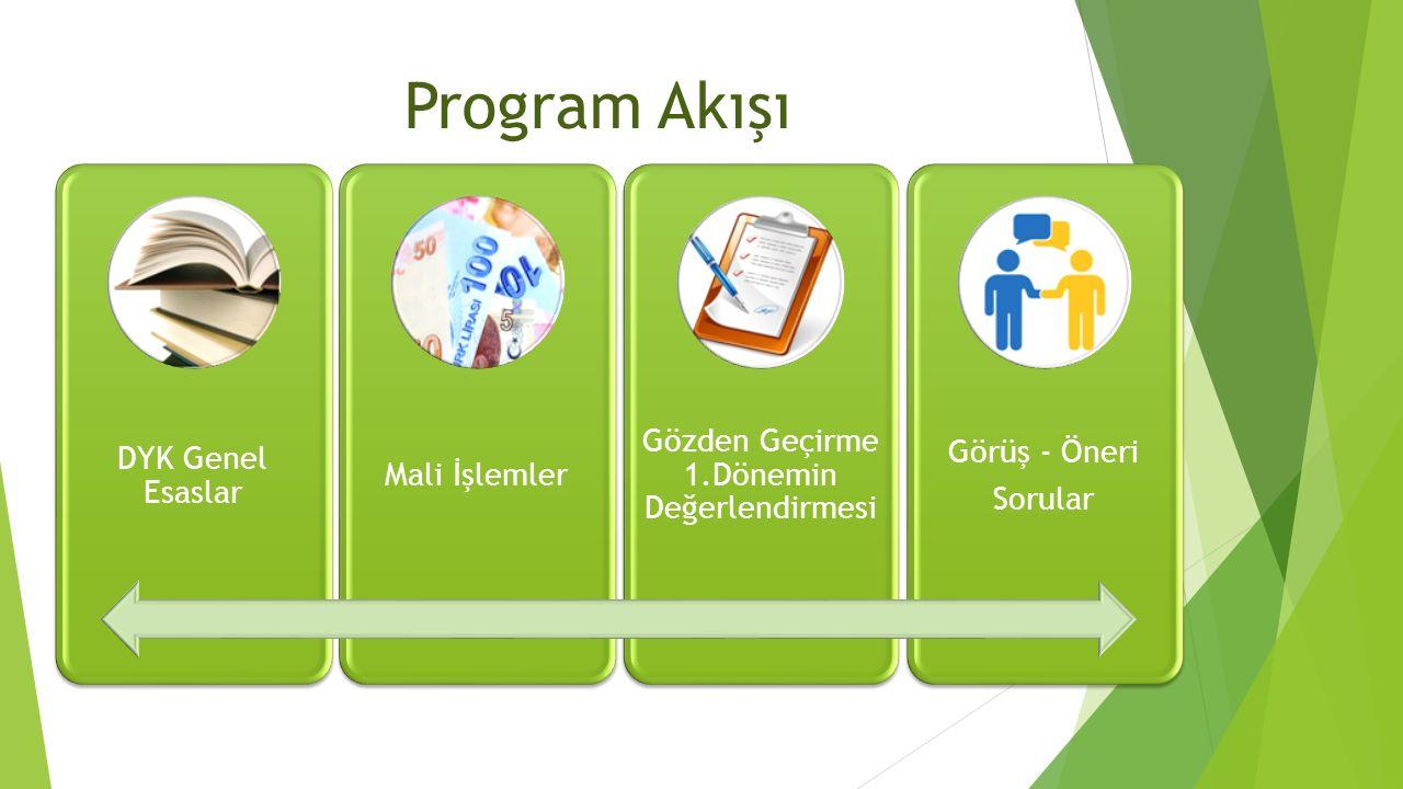 Program Akışı DYK Genel Esaslar Mali İşlemler Gözden Geçirme 1.Dönemin Değerlendirmesi Görüş - Öneri Sorular