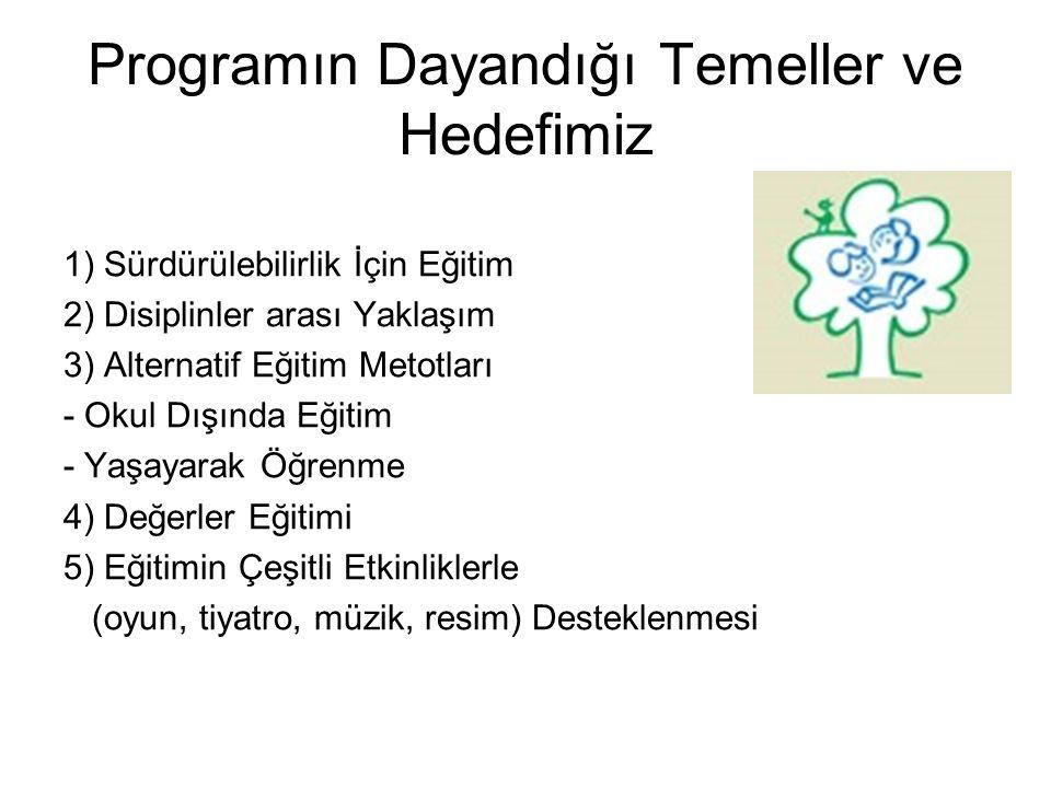 Programın Dayandığı Temeller ve Hedefimiz 1) Sürdürülebilirlik İçin Eğitim 2) Disiplinler arası Yaklaşım 3) Alternatif Eğitim Metotları - Okul Dışında