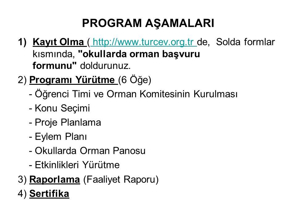 PROGRAM AŞAMALARI 1)Kayıt Olma ( http://www.turcev.org.tr de, Solda formlar kısmında,