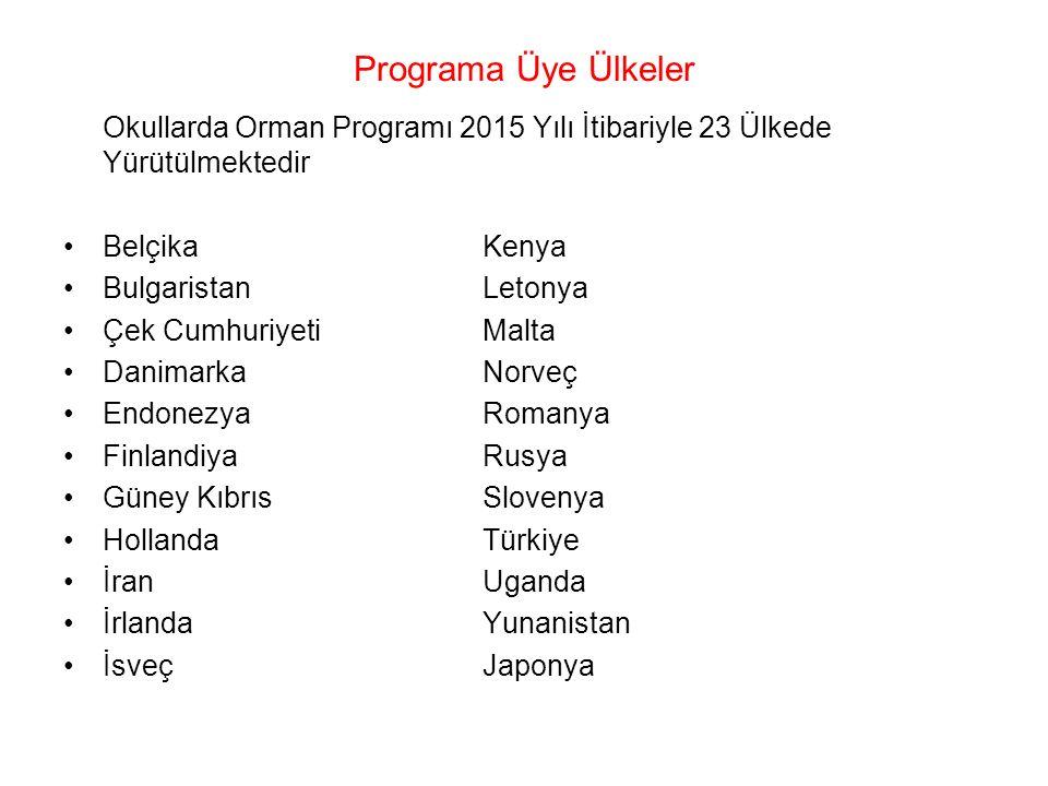 Programa Üye Ülkeler Okullarda Orman Programı 2015 Yılı İtibariyle 23 Ülkede Yürütülmektedir BelçikaKenya BulgaristanLetonya Çek CumhuriyetiMalta Dani