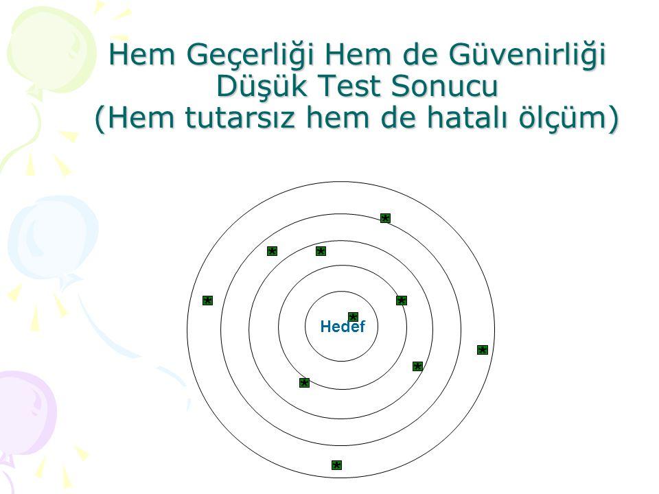 Hem Geçerliği Hem de Güvenirliği Düşük Test Sonucu (Hem tutarsız hem de hatalı ölçüm) Hedef
