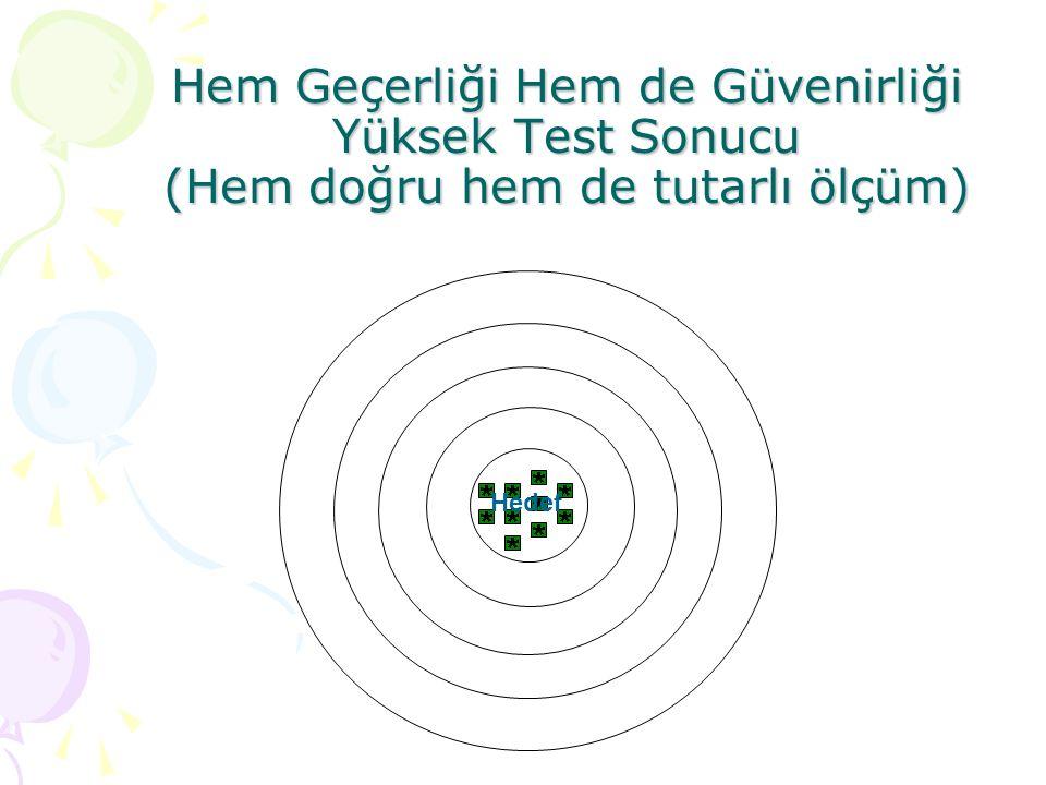 Hem Geçerliği Hem de Güvenirliği Yüksek Test Sonucu (Hem doğru hem de tutarlı ölçüm) Hedef
