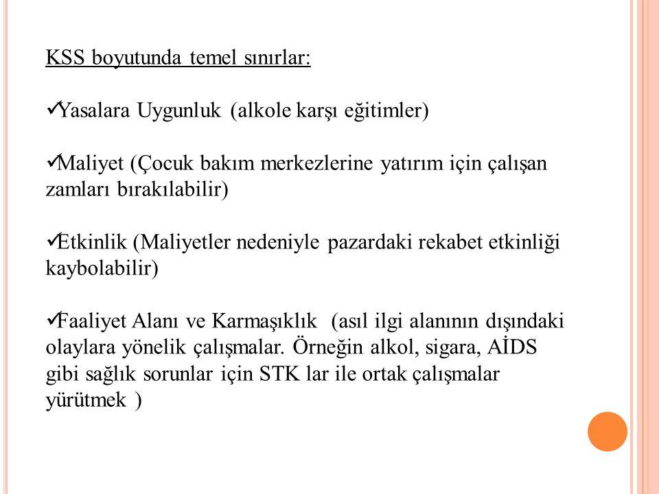 KSS boyutunda temel sınırlar: Yasalara Uygunluk (alkole karşı eğitimler) Maliyet (Çocuk bakım merkezlerine yatırım için çalışan zamları bırakılabilir)