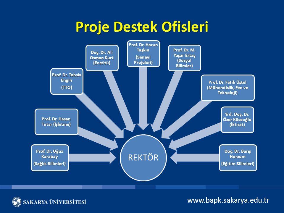 Proje Destek Ofisleri REKTÖR Prof. Dr. Oğuz Karabay (Sağlık Bilimleri) Prof. Dr. Hasan Tutar (İşletme) Prof. Dr. Tahsin Engin (TTO) Doç. Dr. Ali Osman