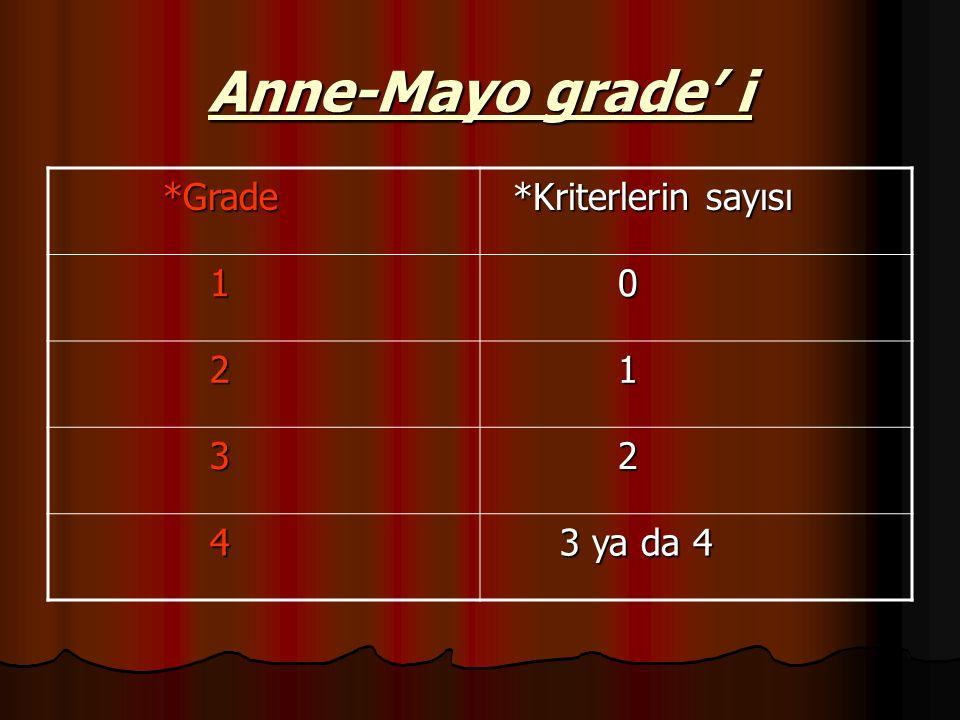 Anne-Mayo grade' i *Grade *Grade *Kriterlerin sayısı *Kriterlerin sayısı 1 0 2 1 3 2 4 3 ya da 4 3 ya da 4