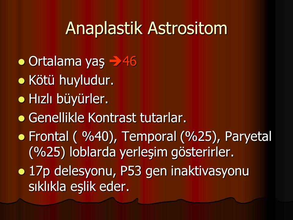 Anaplastik Astrositom Ortalama yaş  46 Ortalama yaş  46 Kötü huyludur. Kötü huyludur. Hızlı büyürler. Hızlı büyürler. Genellikle Kontrast tutarlar.