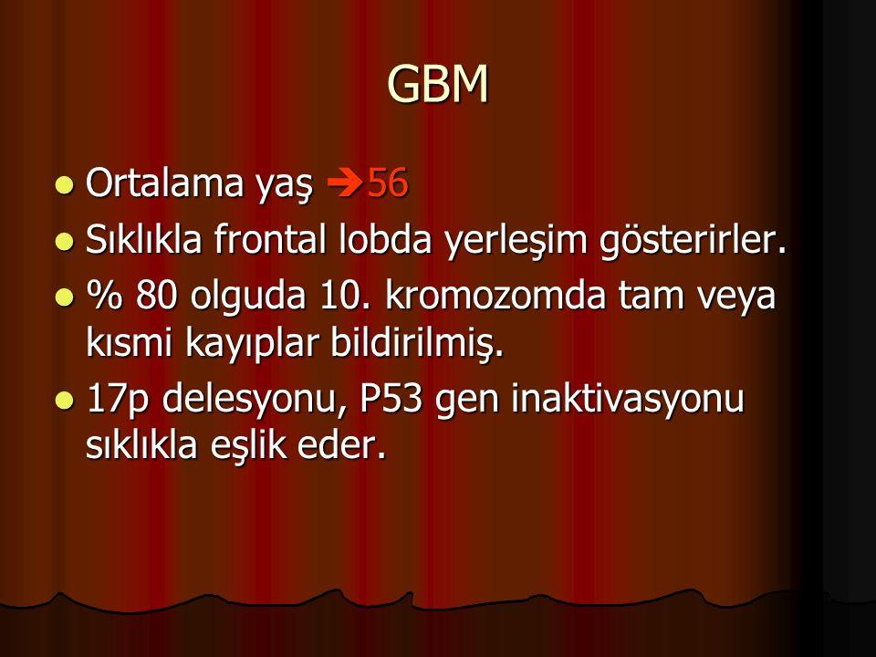 GBM Ortalama yaş  56 Ortalama yaş  56 Sıklıkla frontal lobda yerleşim gösterirler. Sıklıkla frontal lobda yerleşim gösterirler. % 80 olguda 10. krom